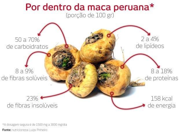 maca-peruana (1)