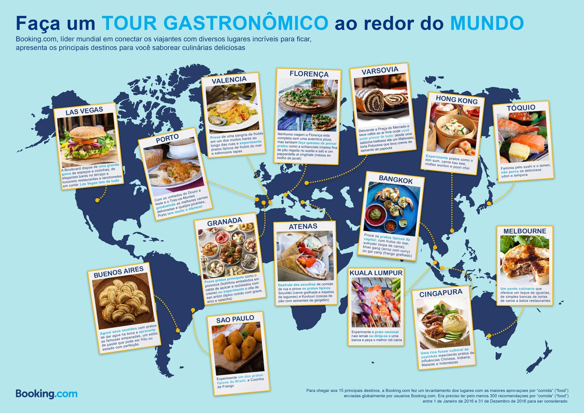 melhores-comidas-do-mundo